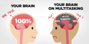 Multitasken